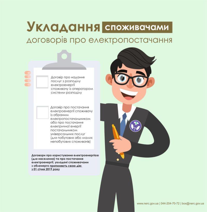 До уваги закарпатців: В Україні змінять правила оплати за електроенергію