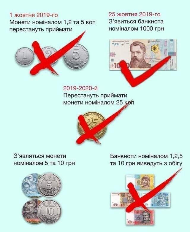 Замість паперових гривень – монети: вже цієї осені з'являться нові гроші
