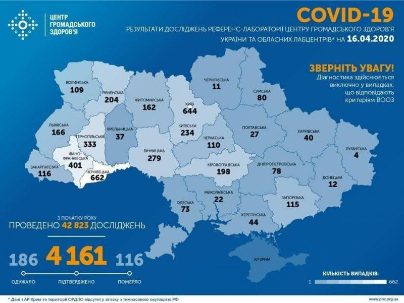 Кількість інфікованих COVID-19 в Україні зростає з кожним днем: дані на ранок 16 квітня