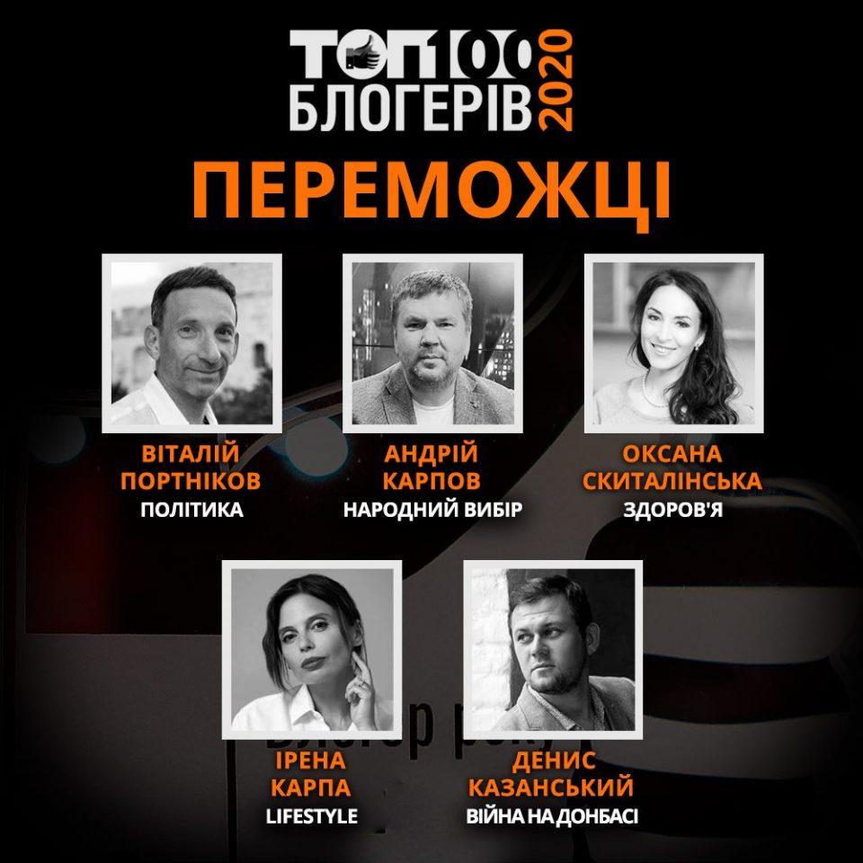 Лікарка, яка родом із Ужгорода, перемогла у рейтингу топ-100 блогерів україни